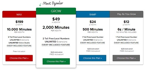 Grasshopper pricing and plans