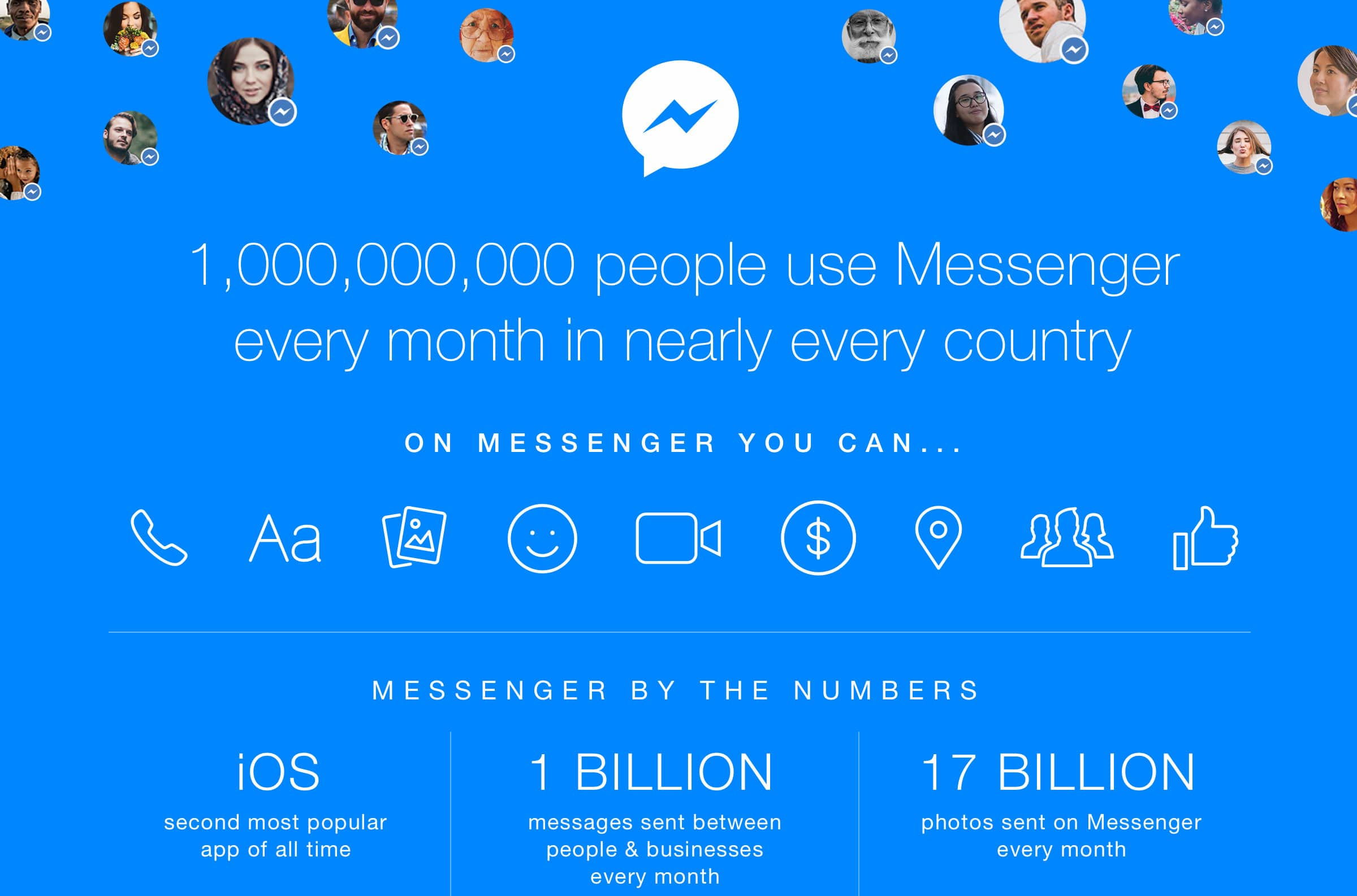 FB Messenger Hits a Billion Which 10% are VoIP Calls