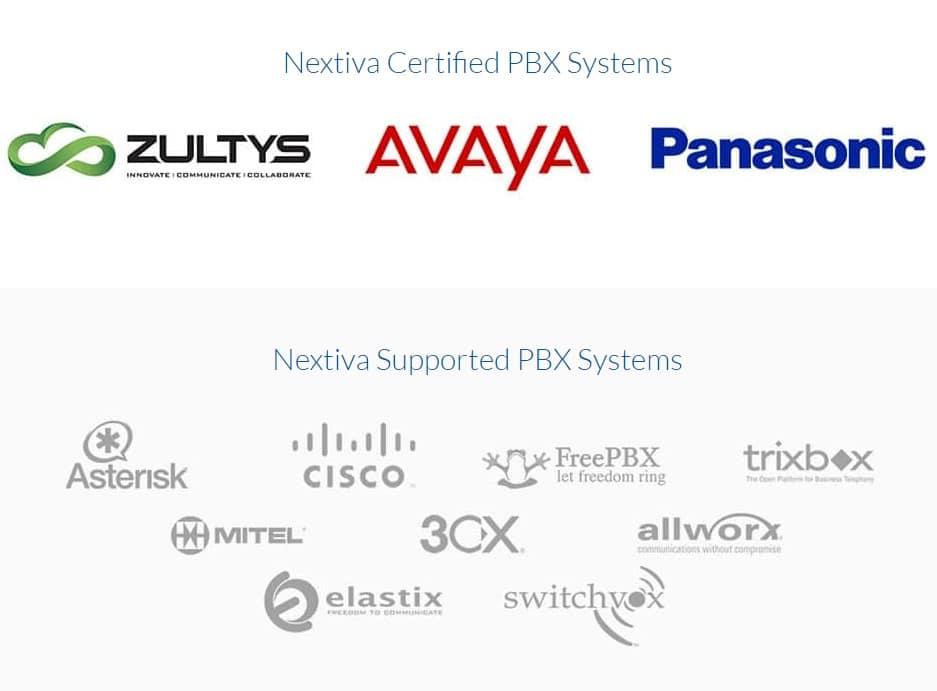 Nextiva Pbx SIP Systems