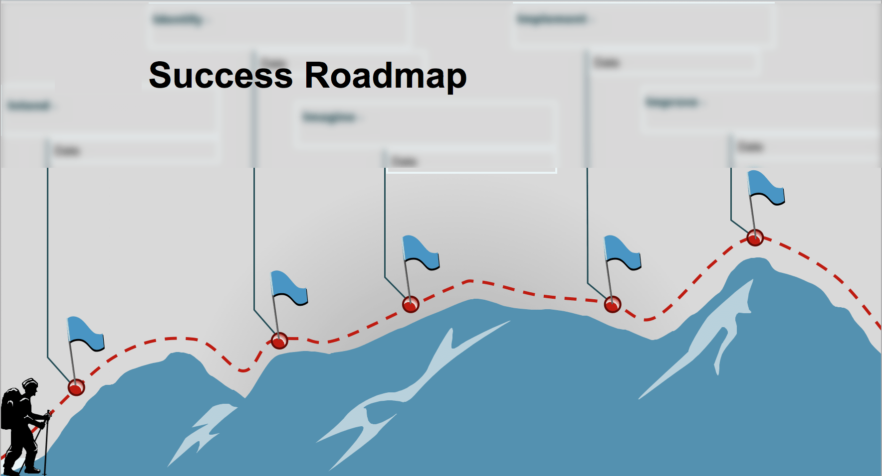 success-business-roadmap