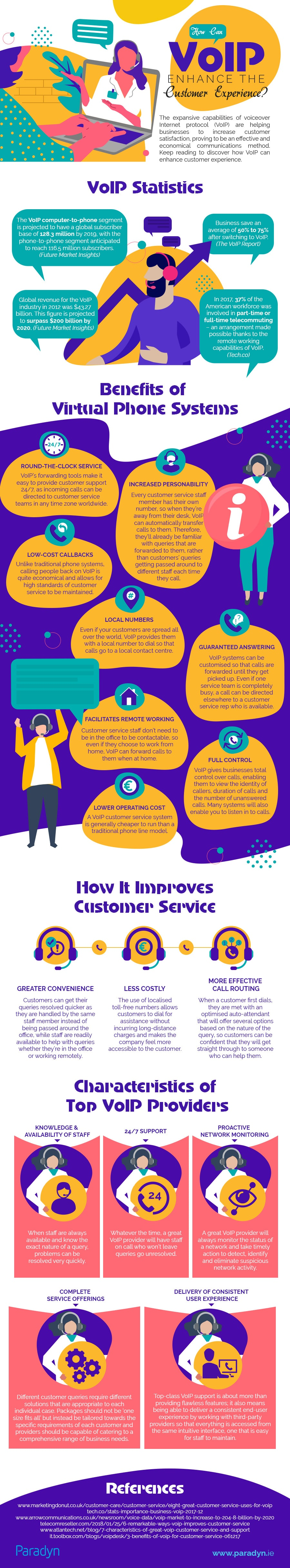 how-can-VoIP-enhance-the-customer-experience